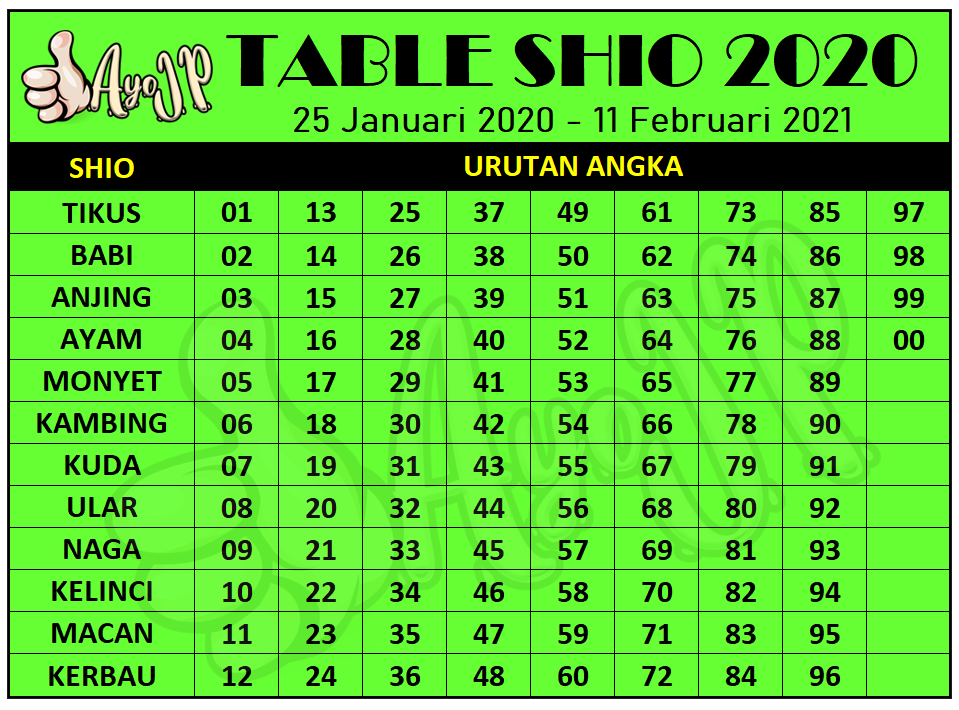 TABLE SHIO 2020 AYOJP